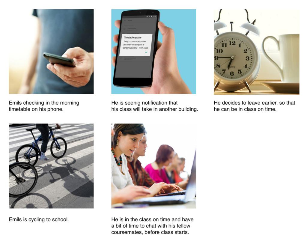 Example user scenario