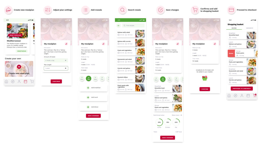Customised meal plans